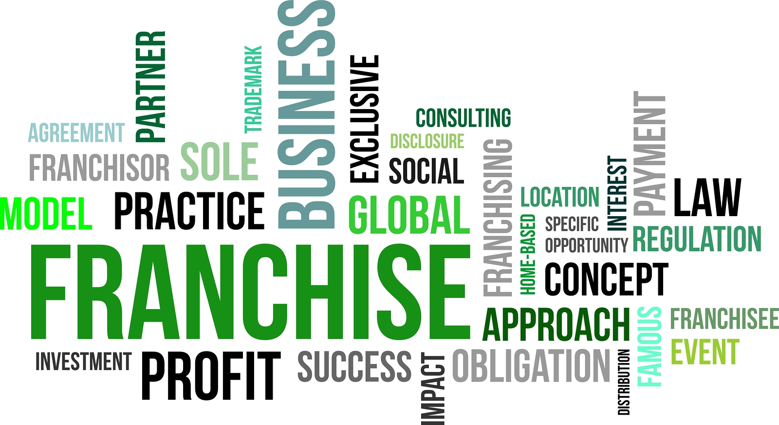 tax planning for franchises